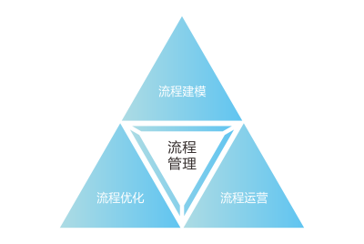 logo 标识 标志 设计 图标 400_268